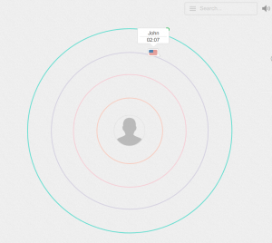 zoho live chat visitor tracking