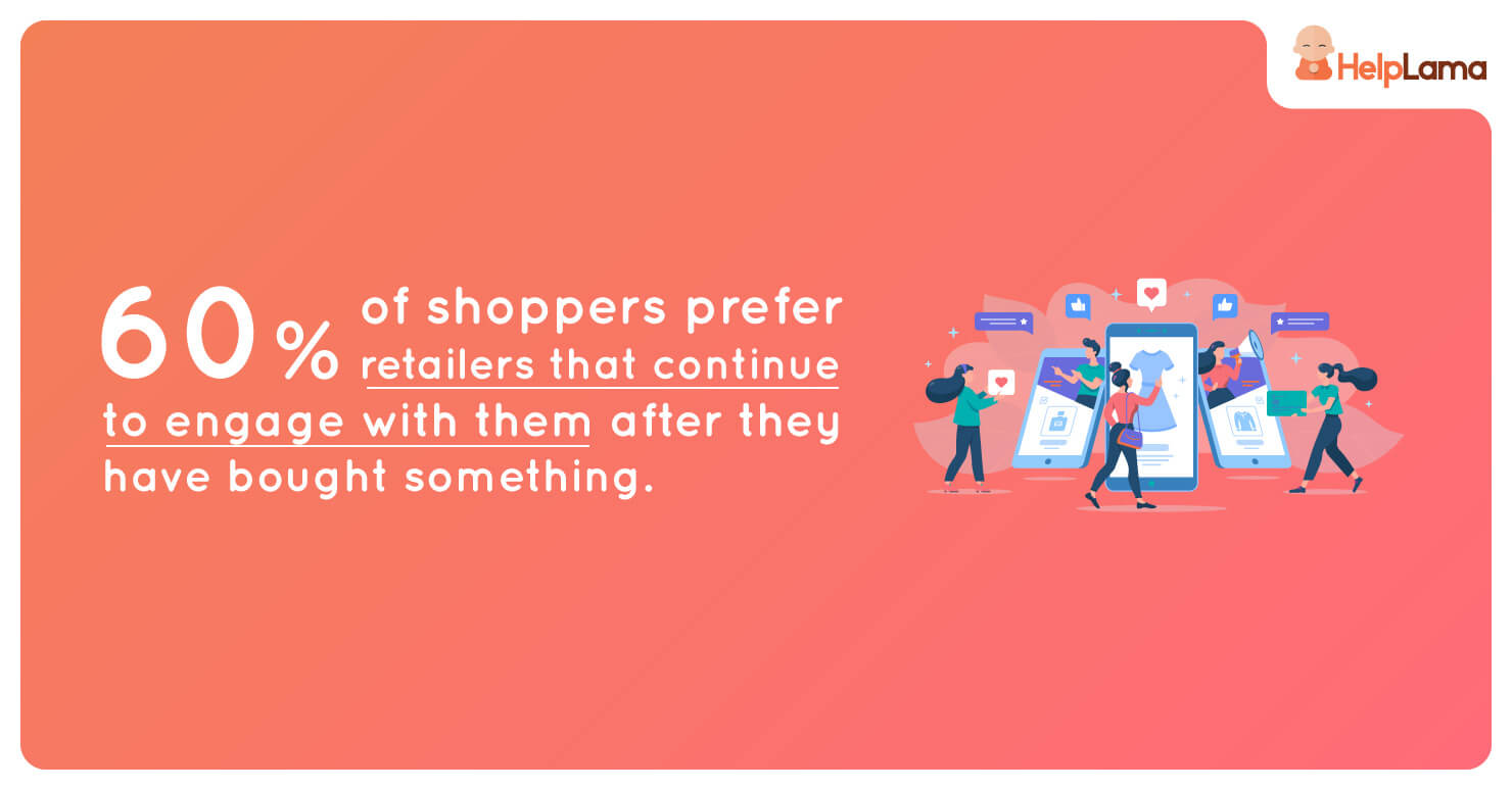 60%-of-Shoppers-Stats