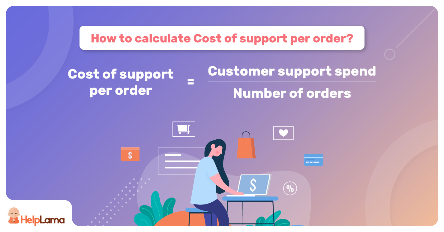 Cost-of-support-per-order