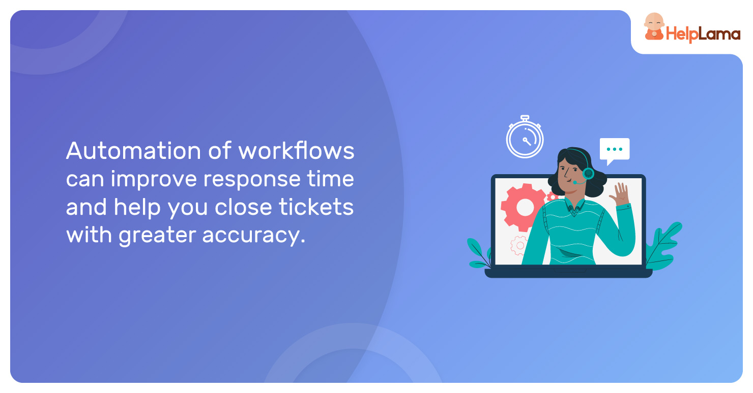 Automation-of-workflows