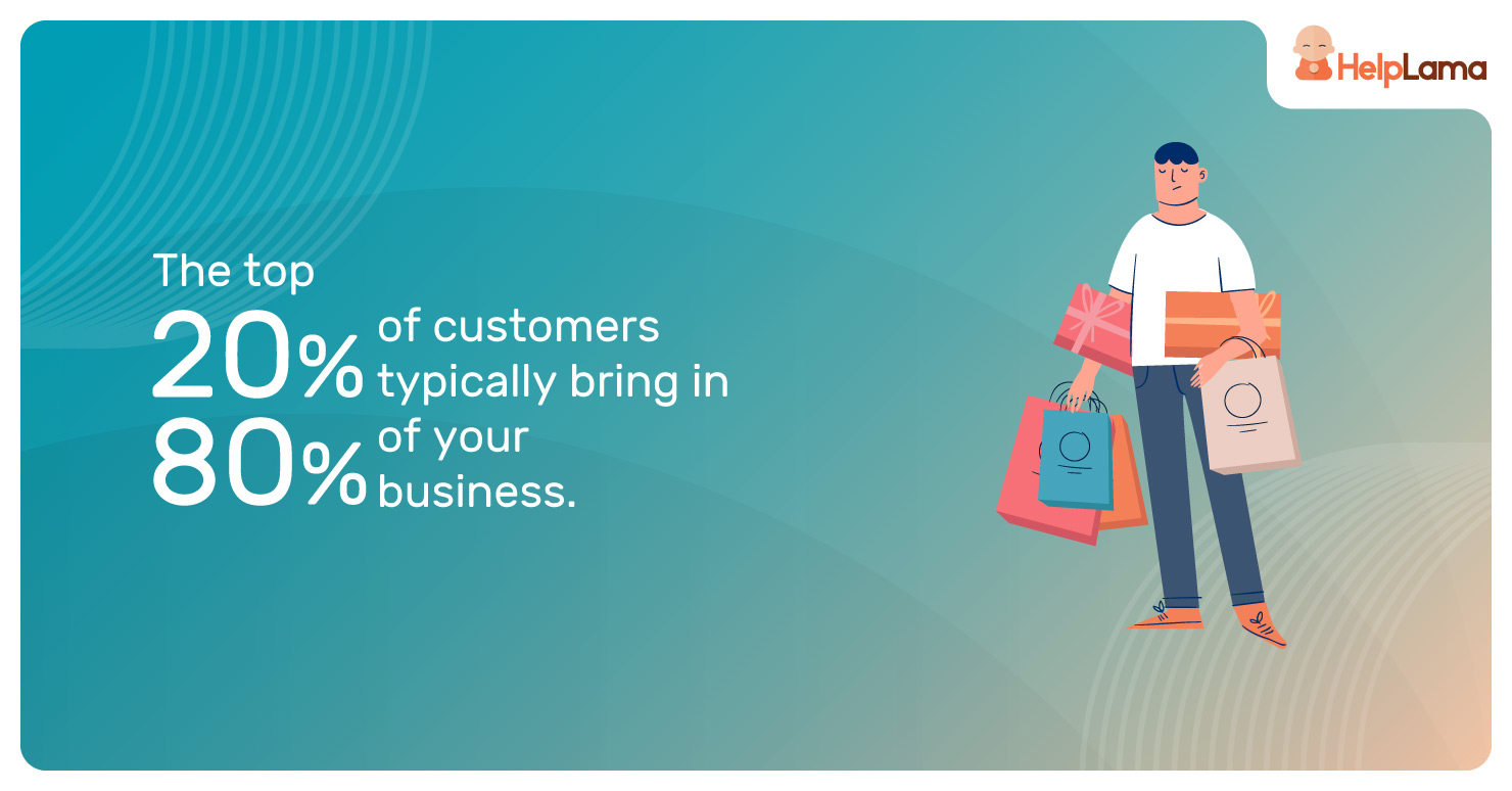 The-top-20%-of-customers-typically-bring-in-80%-of-your-business