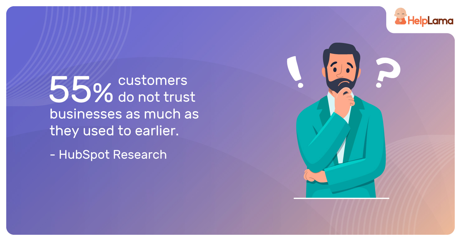 55%-customers-do-not-trust-businesses-as-much-as-they-used-to-earlier
