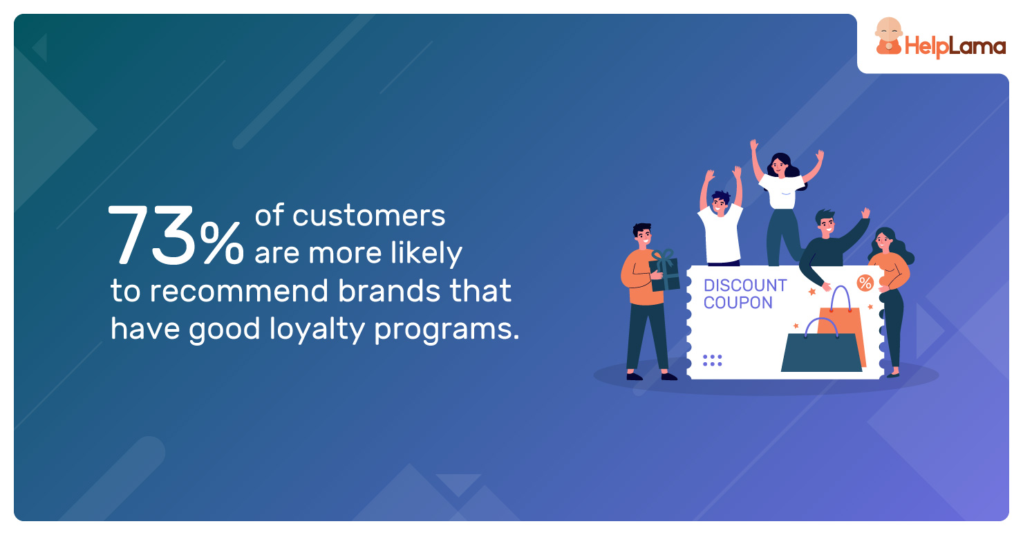 73%-of-customers-are-more-likely-to-recommend