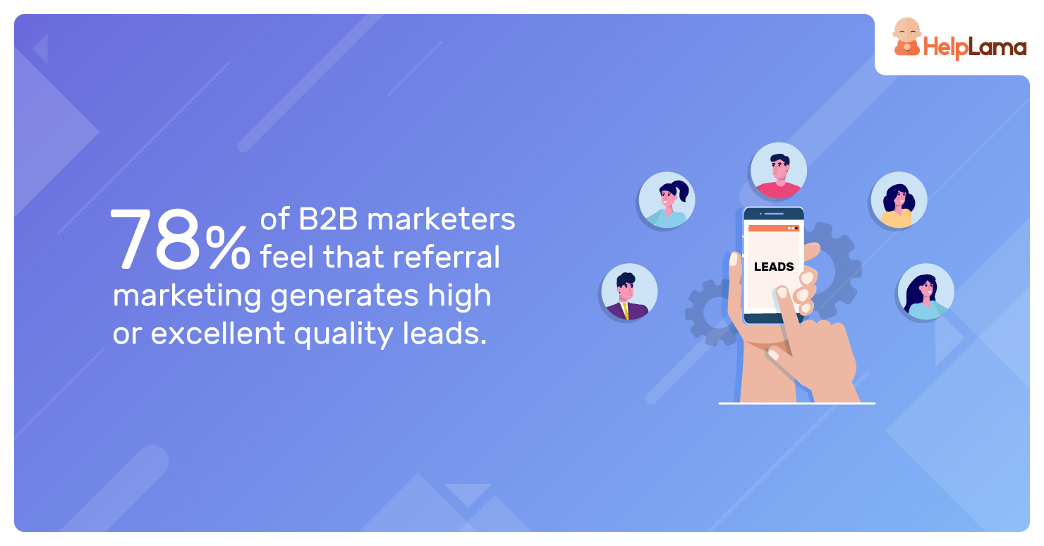 78%-of-B2B-marketers-feel-that-referral-marketing