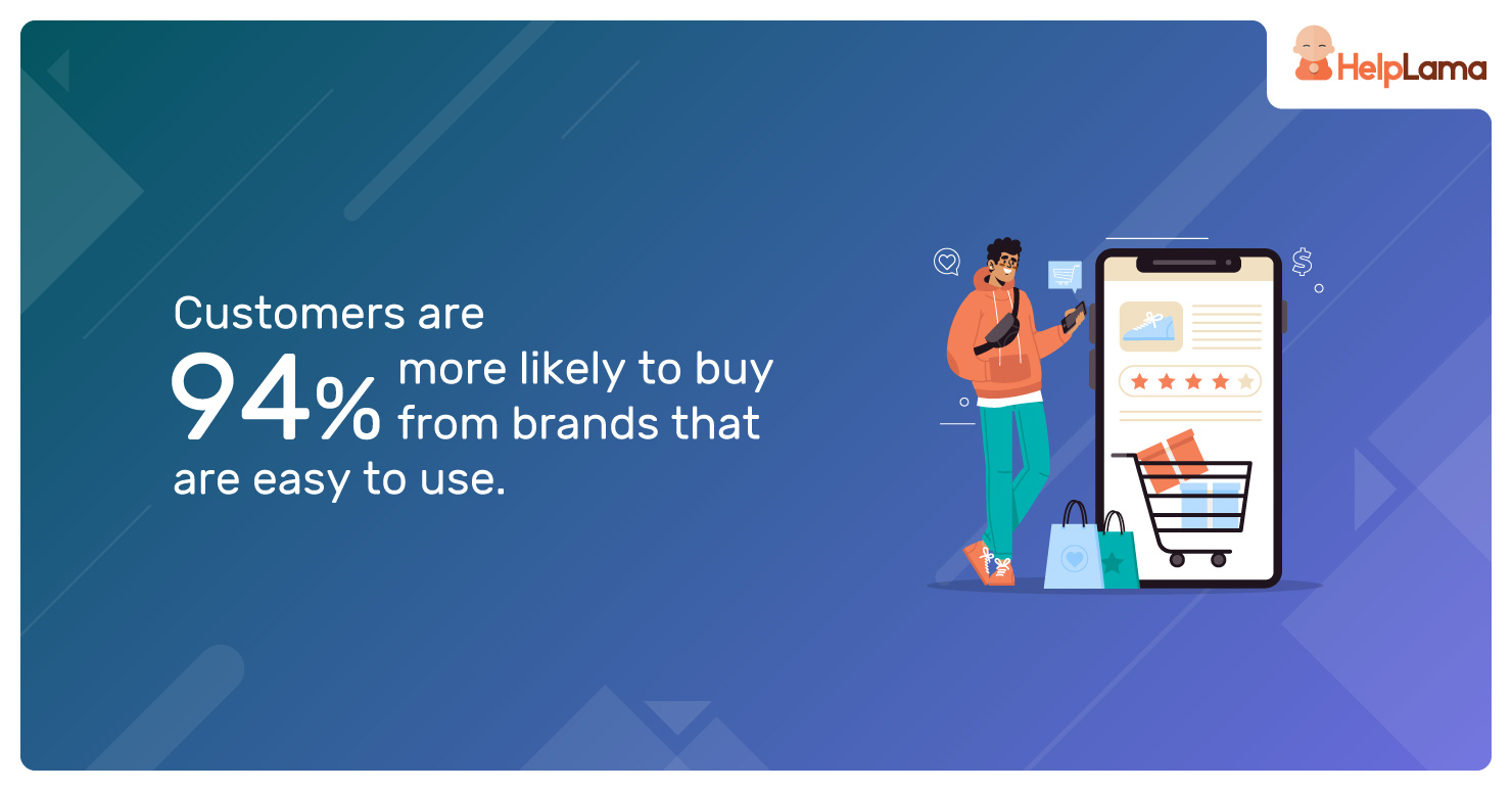 Customers-are-94%-more-likely-to-buy-from-brands