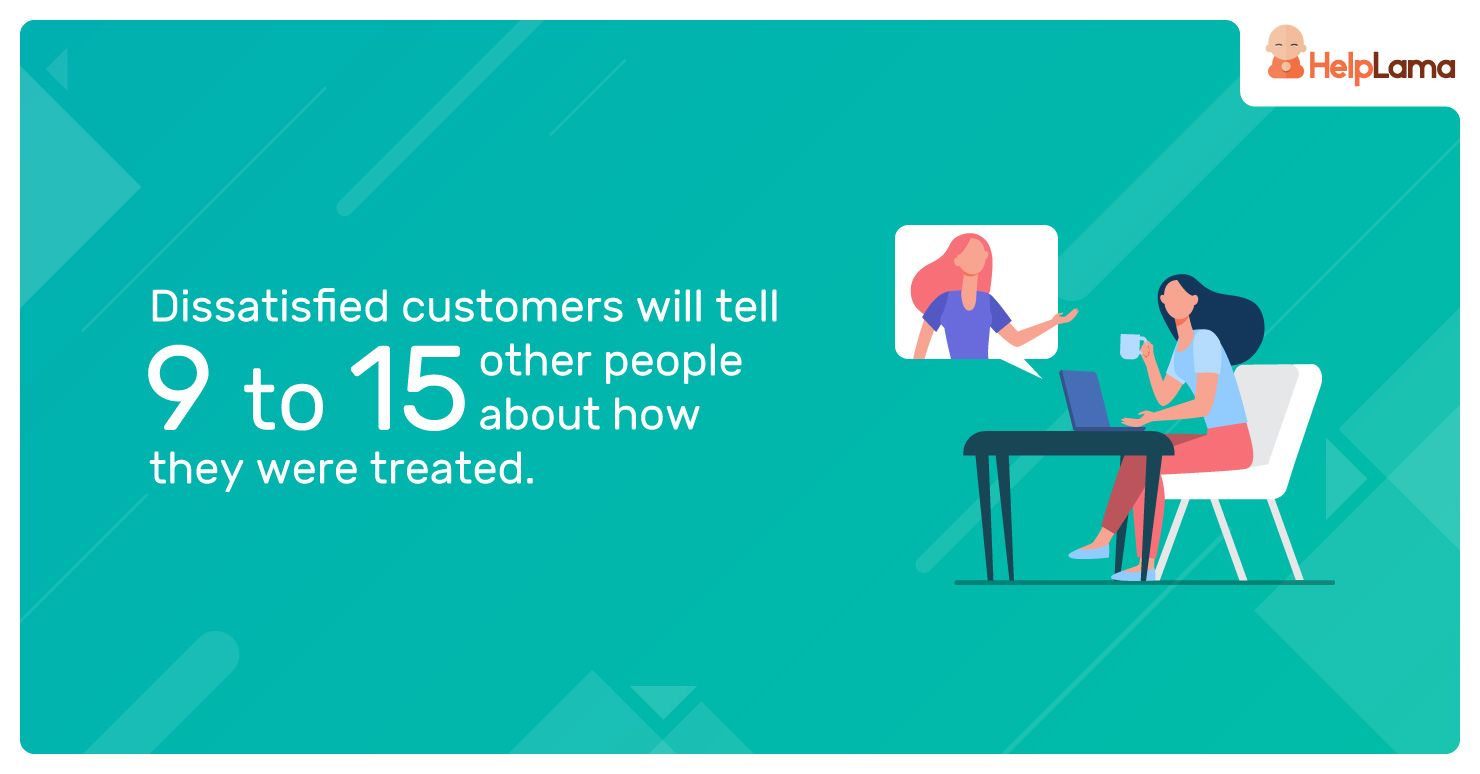 Dissatisfied-customers-will-tell-9-to-15-other-people