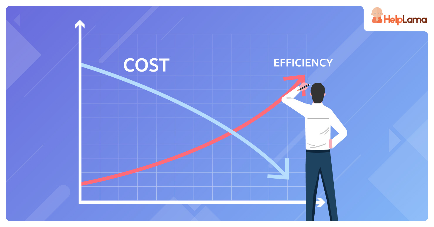 Helping-you-control-customer-support-costs