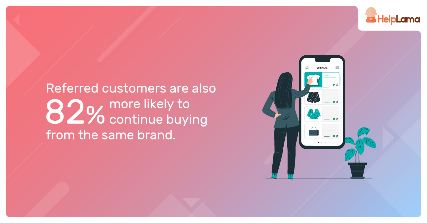 Referred-customers-are-also-82%