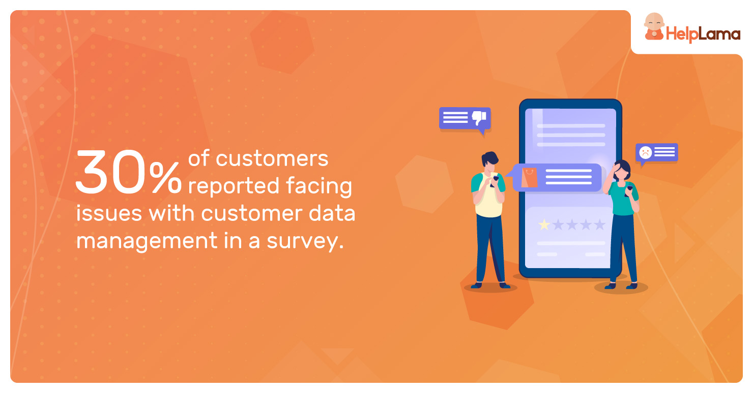 30%-of-customers-reported-facing-issues