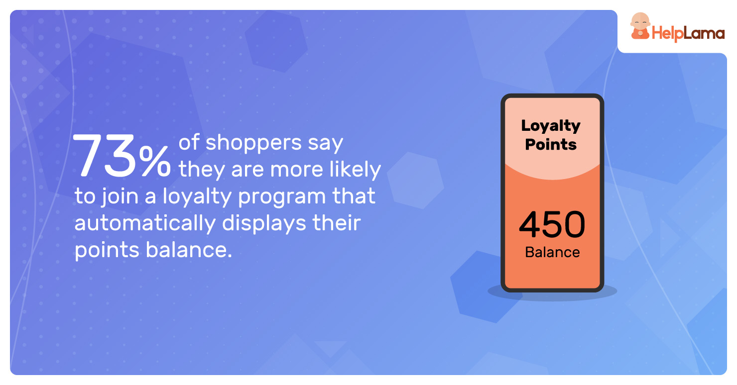 73%-of-shoppers-say-they-are-more-likely-to-join-a-loyalty-program