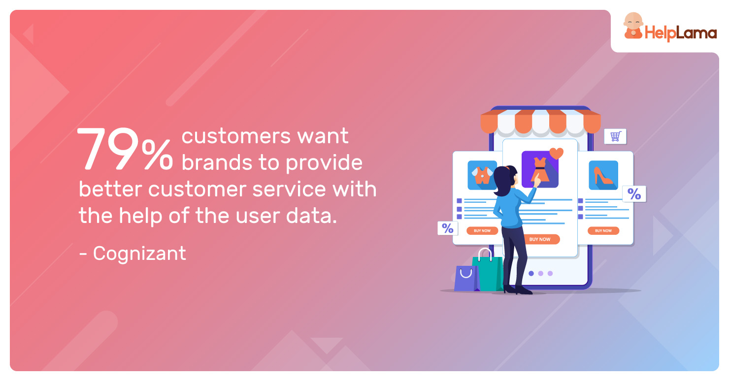 79%-customers-want-brands-to-provide-better