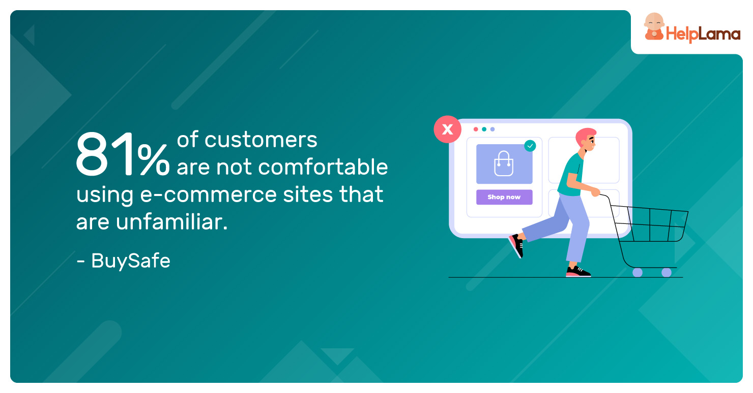 81%-of-customers-are-not-comfortable-using-e-commerce-sites-that-were-unfamiliar
