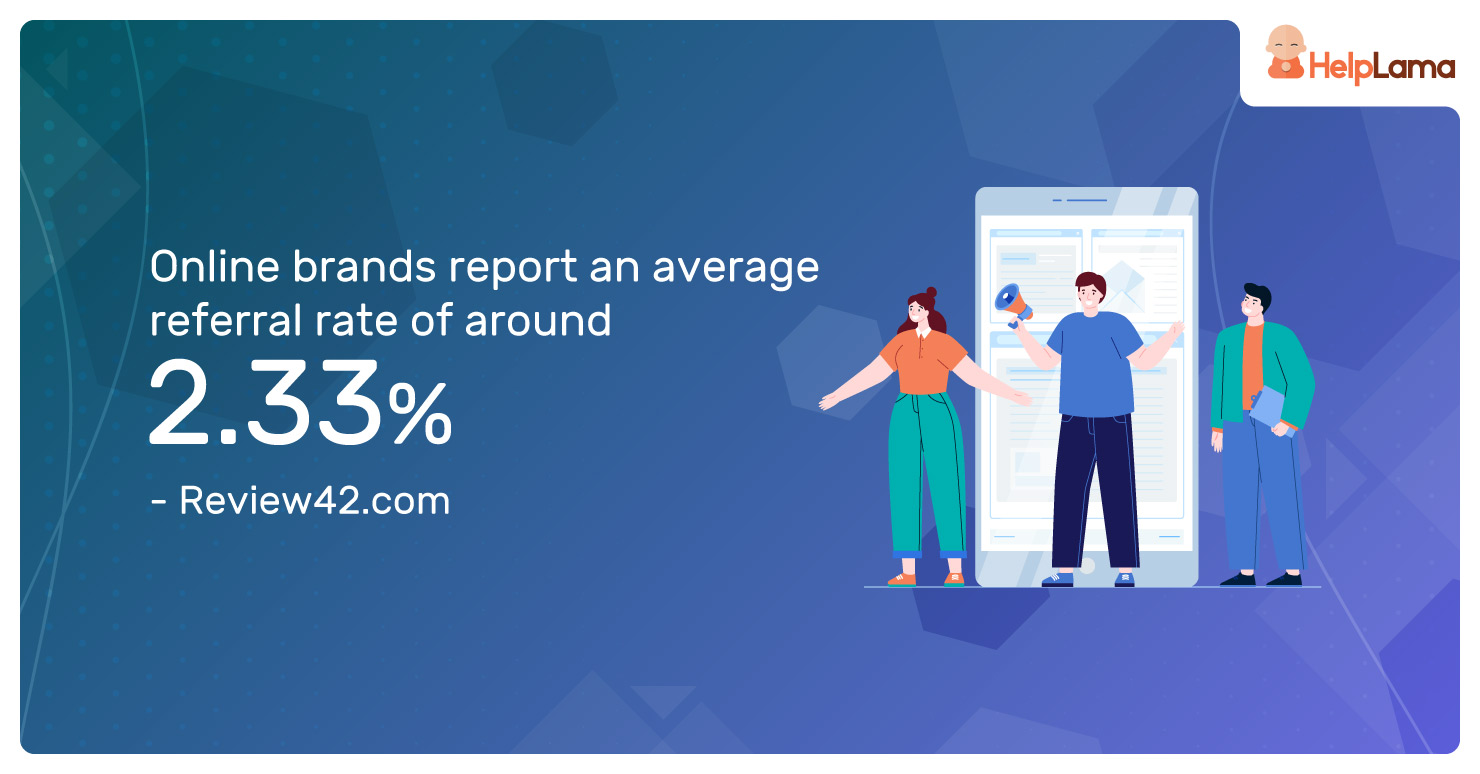 Online-brands-report-an-average-referral-rate-of-around-2.33%