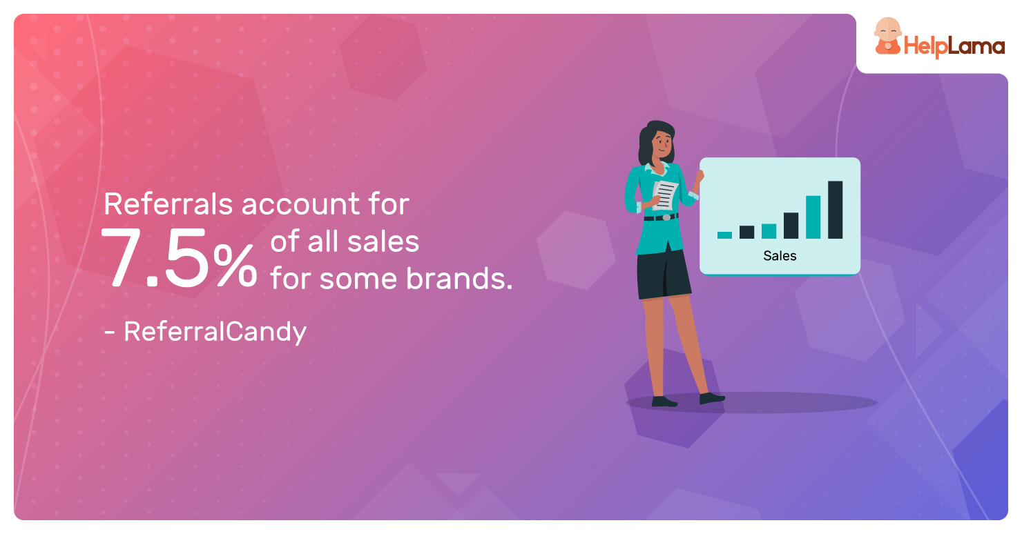 Referrals-account-for-7.5%-of-all-sales-for-some-brands