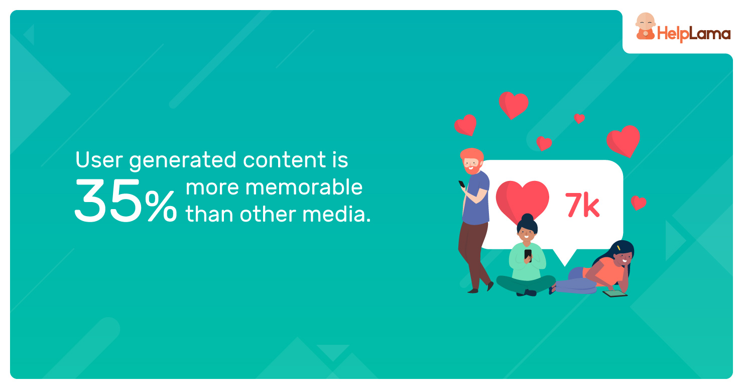 User-generated-content-is-35%-more-memorable-than-other-media