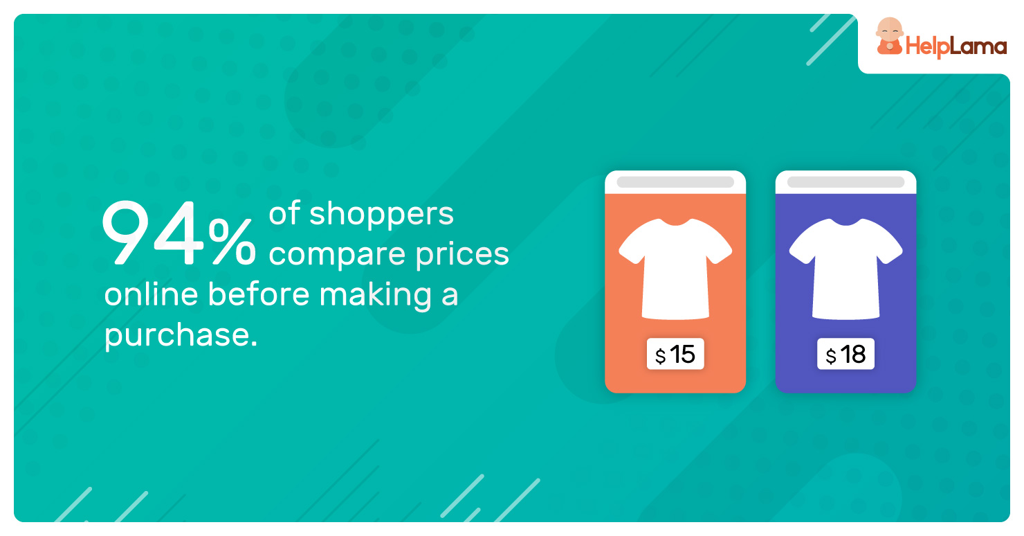 94%-of-shoppers-compare-prices-online-before-making-a-purchase