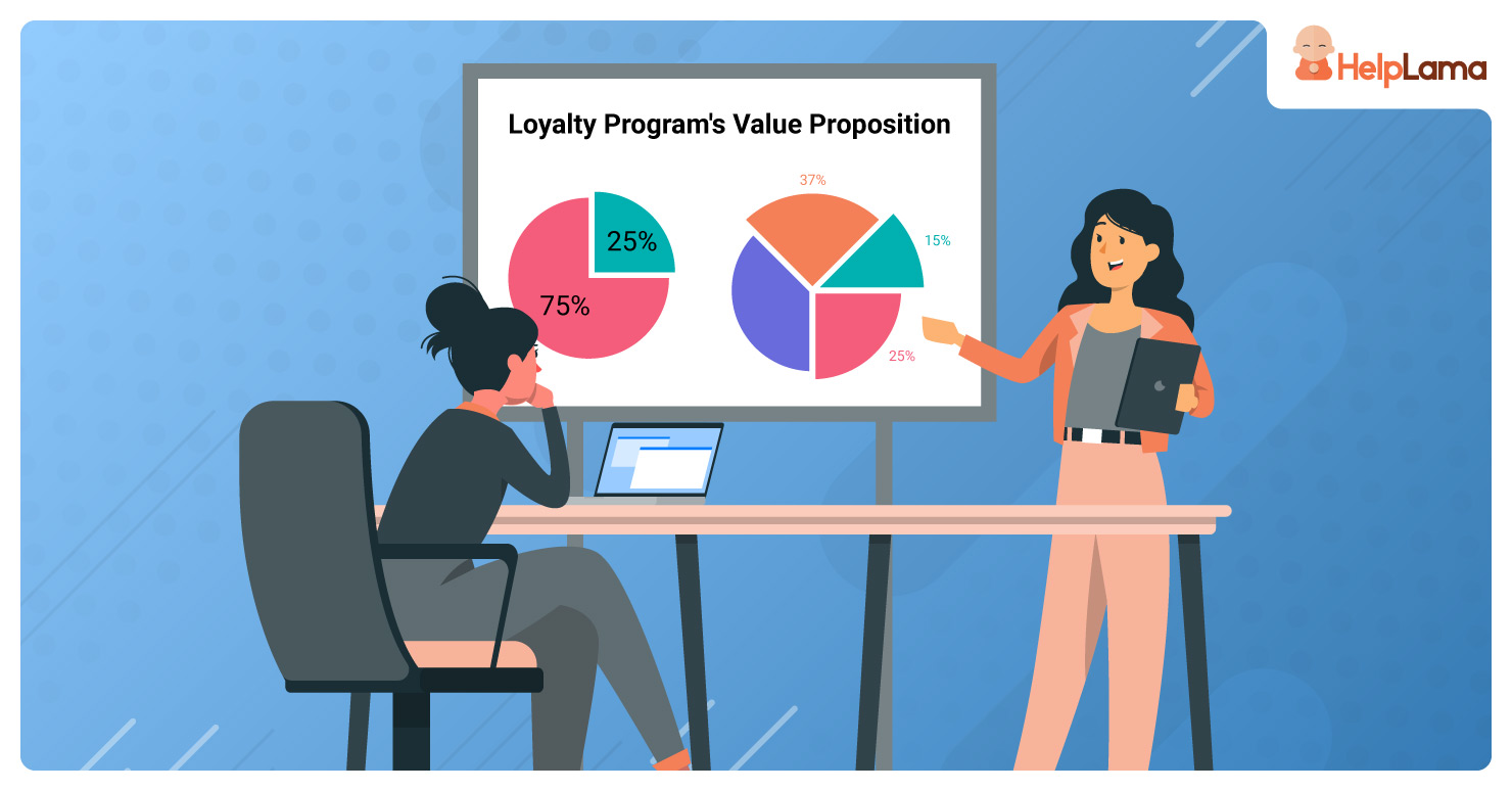 How to Evaluate Loyalty Program's Value Proposition
